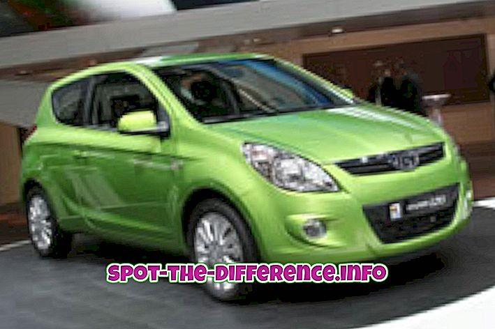 Starpība starp Hyundai i20 un Maruti Suzuki Swift