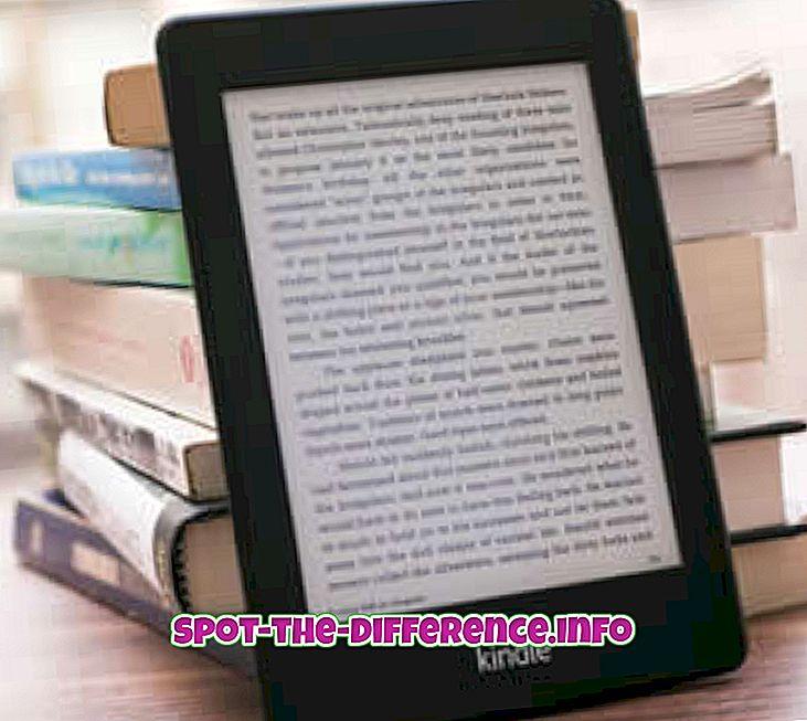 Rozdíl mezi Kindle a iPad