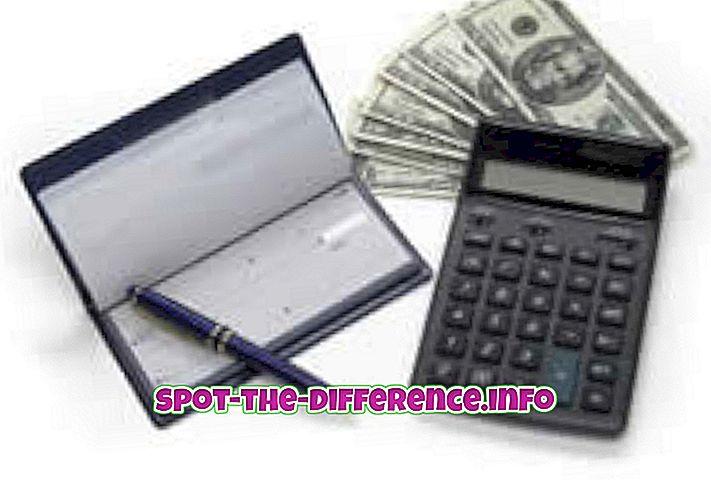 ความแตกต่างระหว่างการเงินและเศรษฐศาสตร์
